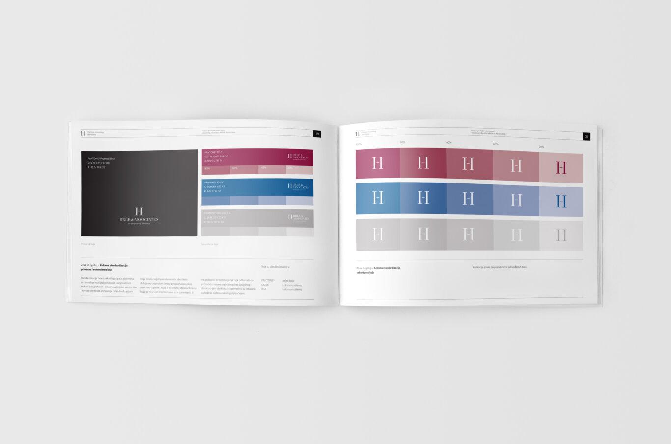 branding, visual identity